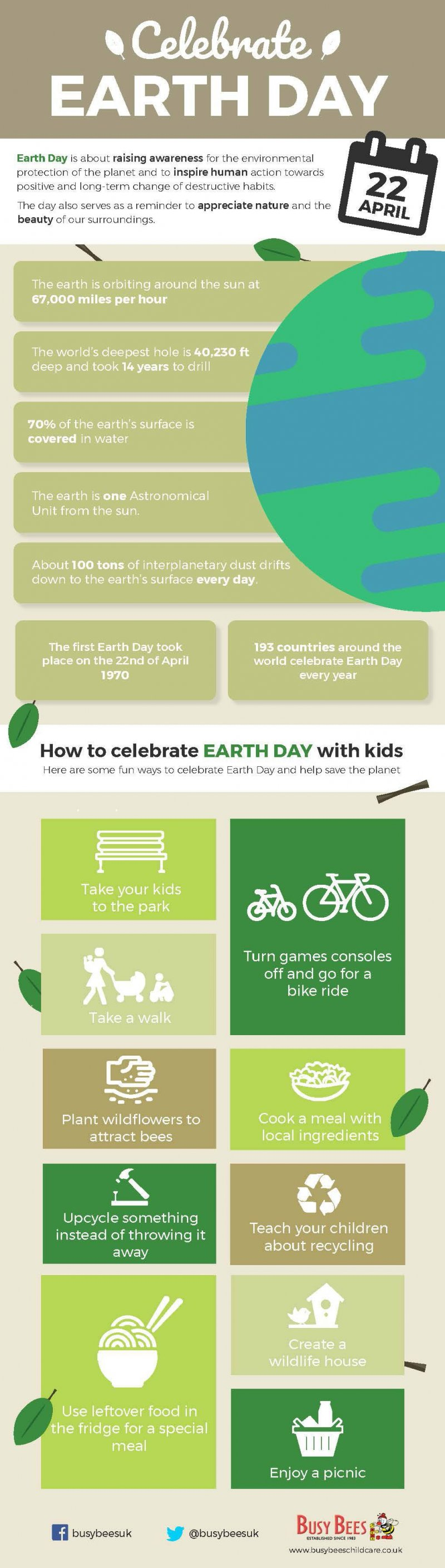 Earth day is 22nd April, but what does it mean and what's it for? How can we celebrate as a family? Read more by clicking on the link